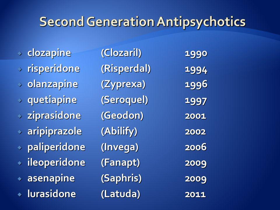  clozapine (Clozaril) 1990  risperidone (Risperdal) 1994  olanzapine (Zyprexa) 1996  quetiapine (Seroquel) 1997  ziprasidone (Geodon)2001  aripiprazole(Abilify)2002  paliperidone(Invega)2006  ileoperidone(Fanapt)2009  asenapine(Saphris)2009  lurasidone (Latuda)2011