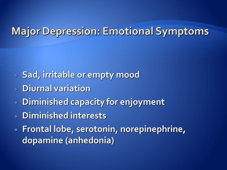  Sad, irritable or empty mood  Diurnal variation  Diminished capacity for enjoyment  Diminished interests  Frontal lobe, serotonin, norepinephrine, dopamine (anhedonia)