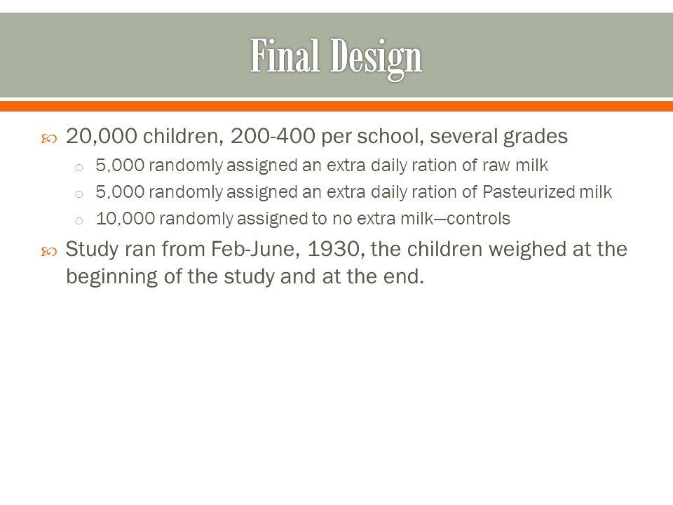 1) Average weight gain for children on raw milk almost exactly the same as average weight gain for children on Pasteurized milk.