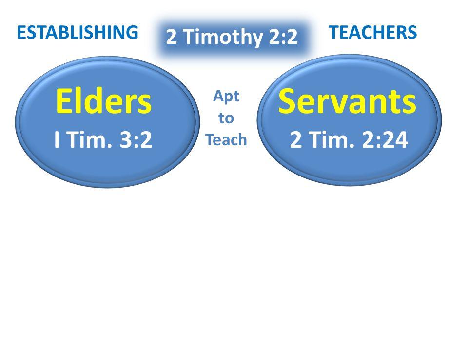 Elders I Tim. 3:2 2 Timothy 2:2 ESTABLISHINGTEACHERS Servants 2 Tim. 2:24 Apt to Teach