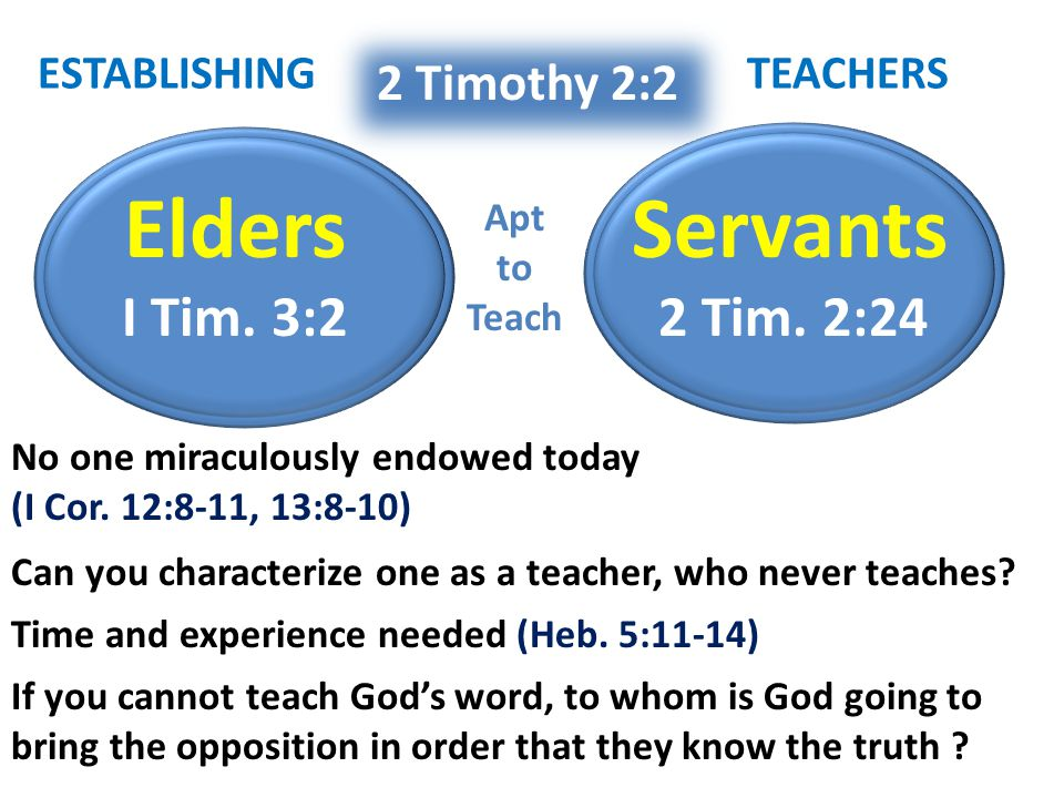 Elders I Tim. 3:2 2 Timothy 2:2 No one miraculously endowed today (I Cor.