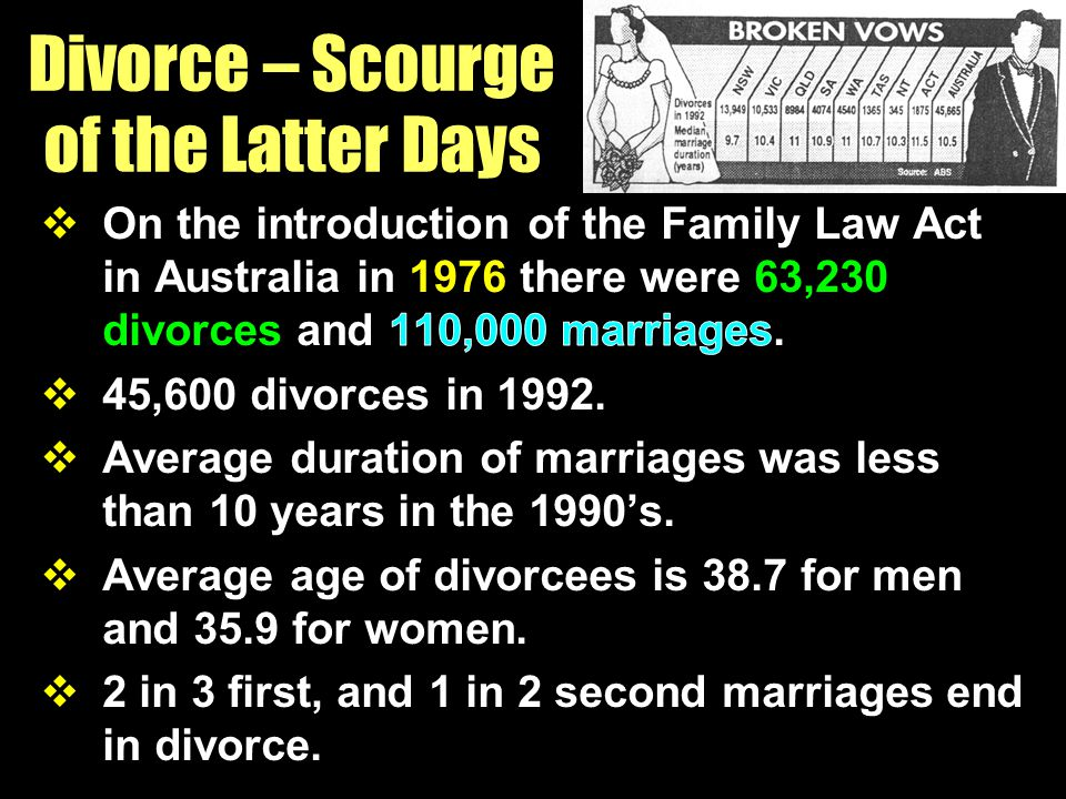Divorce – Scourge of the Latter Days