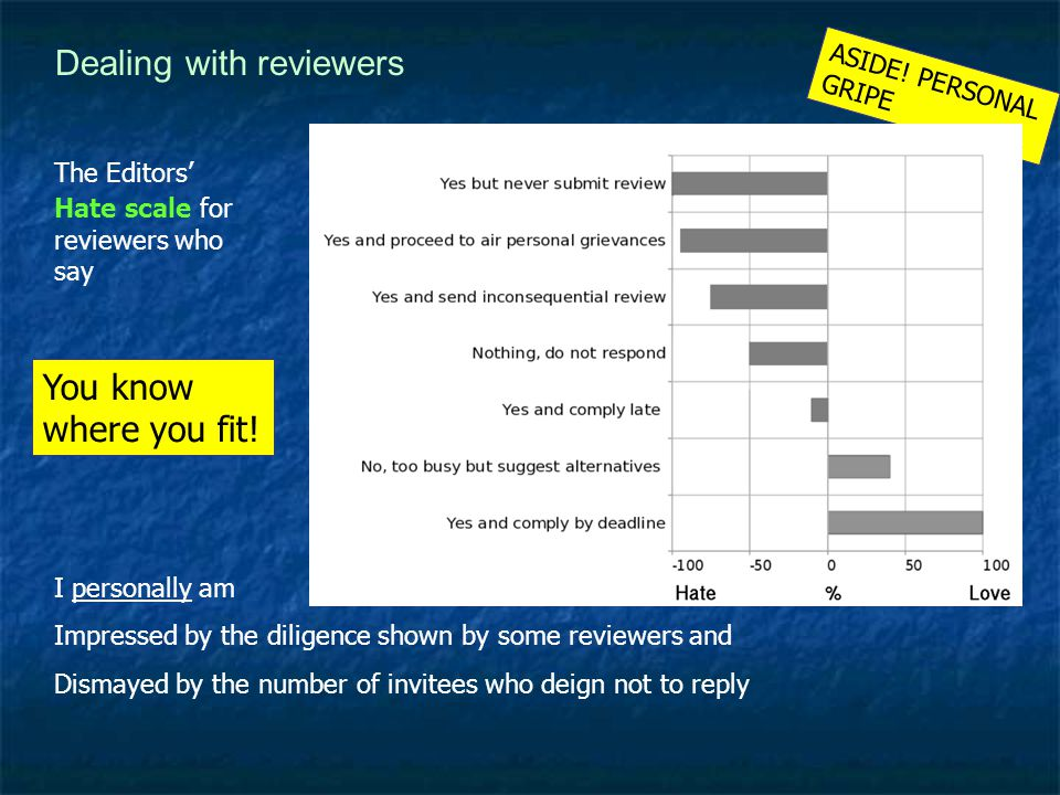 Dealing with reviews We portray peer review to the public as a quasi-sacred process that helps to make science our most objective truth teller.
