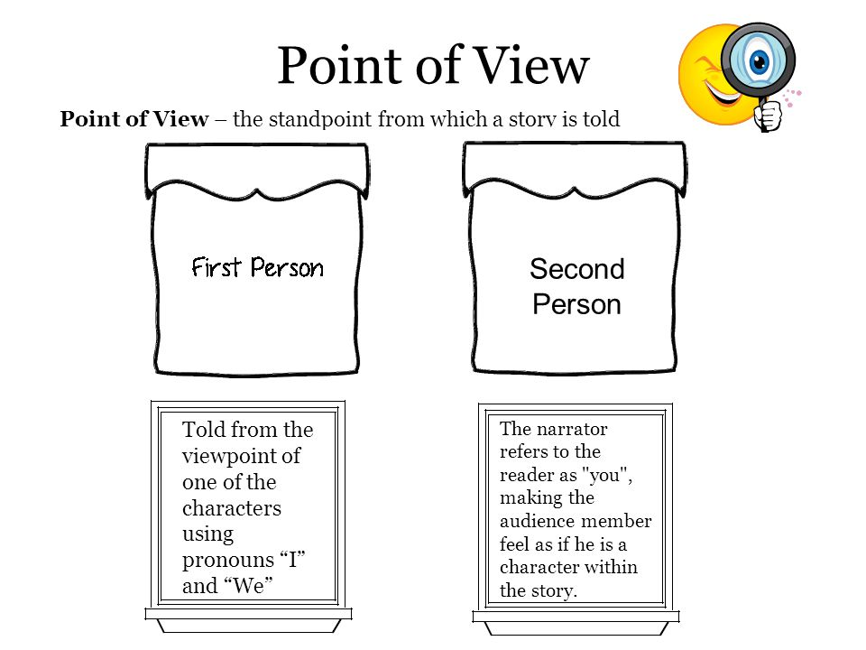 """Point of View Point of View – the standpoint from which a story is told Told from the viewpoint of one of the characters using pronouns """"I"""" and """"We"""" S"""