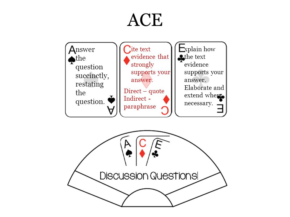 ACE nswer the question succinctly, restating the question. ite text evidence that strongly supports your answer. Direct – quote Indirect - paraphrase