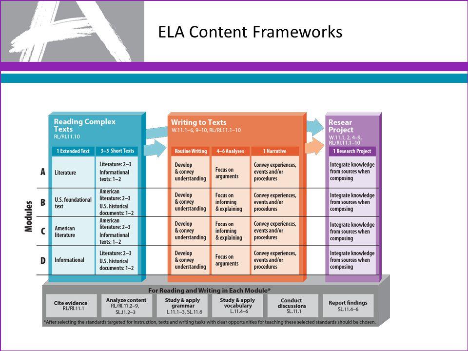 ELA Content Frameworks
