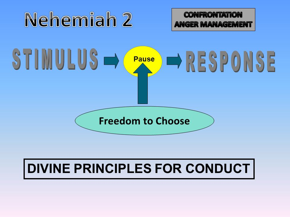 Freedom to Choose Pause DIVINE PRINCIPLES FOR CONDUCT