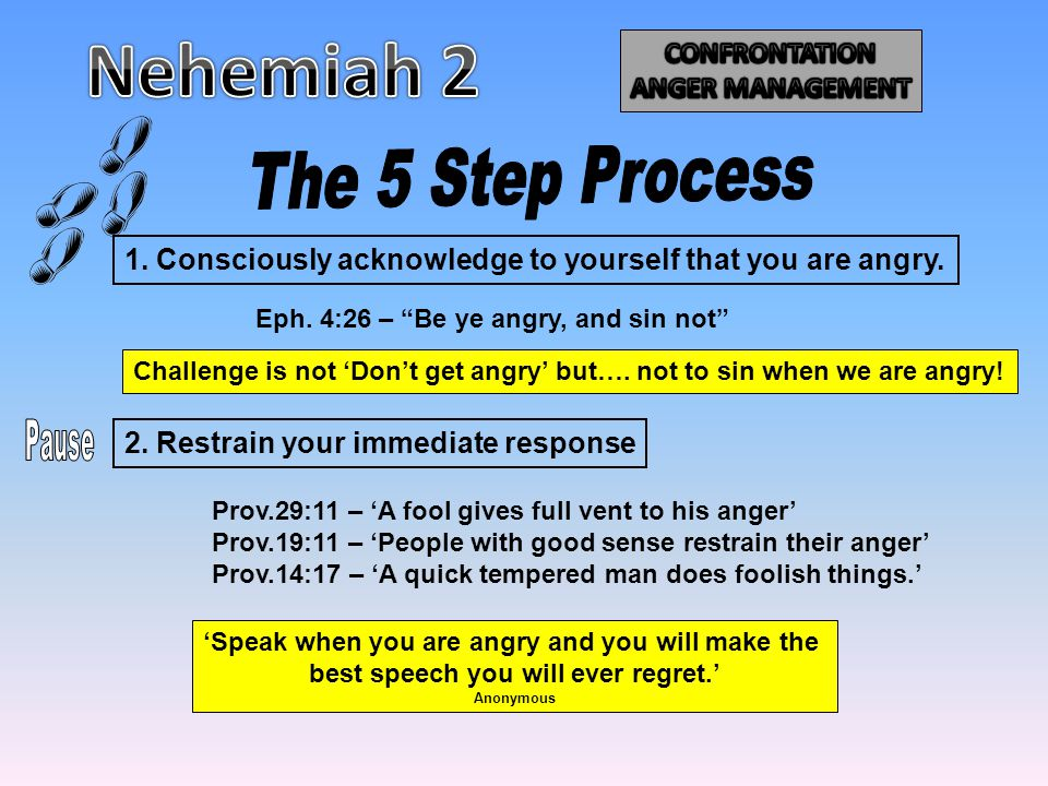 "1. Consciously acknowledge to yourself that you are angry. Eph. 4:26 – ""Be ye angry, and sin not"" 2. Restrain your immediate response Prov.29:11 – 'A"