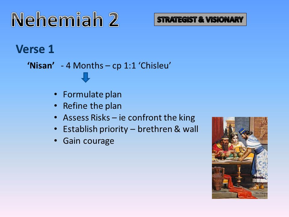 'Nisan' - 4 Months – cp 1:1 'Chisleu' Formulate plan Refine the plan Assess Risks – ie confront the king Establish priority – brethren & wall Gain cou