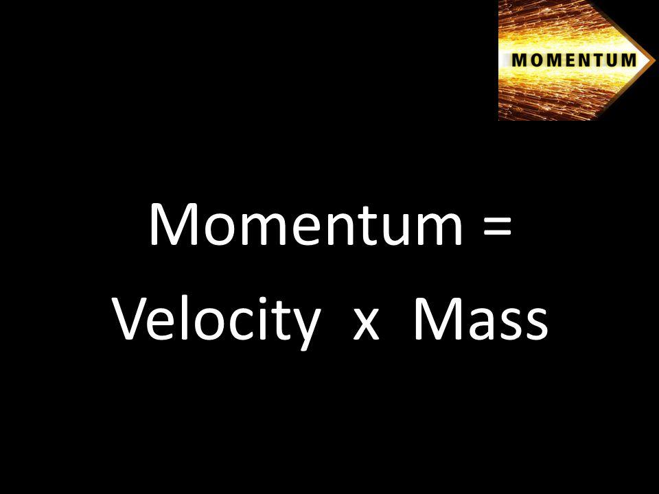 Momentum = Velocity x Mass