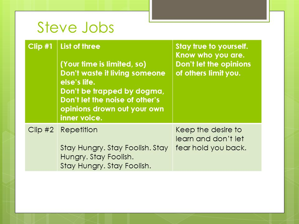 Steve Jobs Clip #1List of three (Your time is limited, so) Don't waste it living someone else's life.