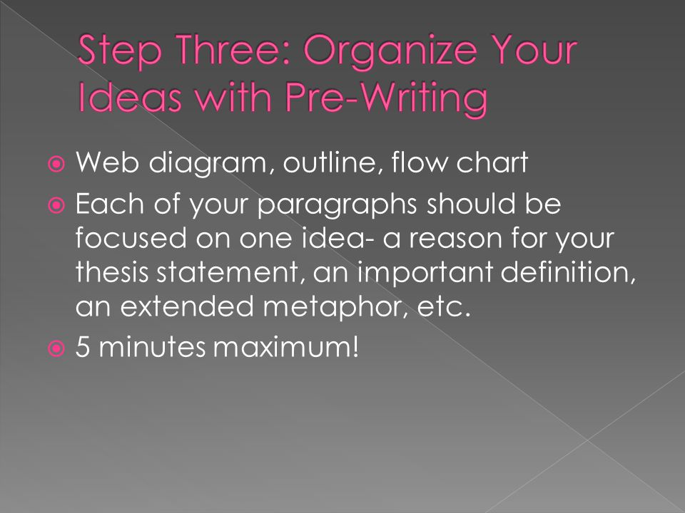  Web diagram, outline, flow chart  Each of your paragraphs should be focused on one idea- a reason for your thesis statement, an important definition, an extended metaphor, etc.