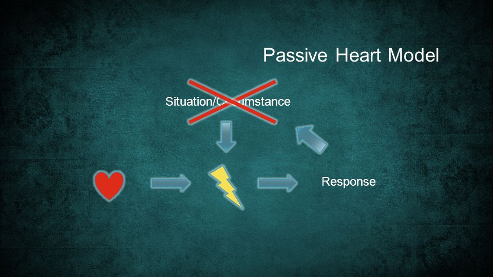 Passive Heart Model Response Situation/Circumstance