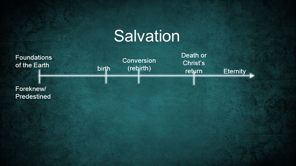 Foundations of the Earth Foreknew/ Predestined Salvation Eternity birth Conversion (rebirth) Death or Christ's return