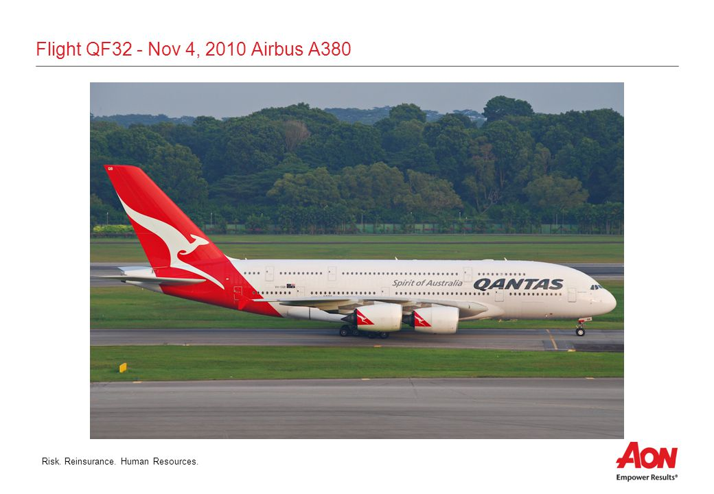 Risk. Reinsurance. Human Resources. Flight QF32 - Nov 4, 2010 Airbus A380