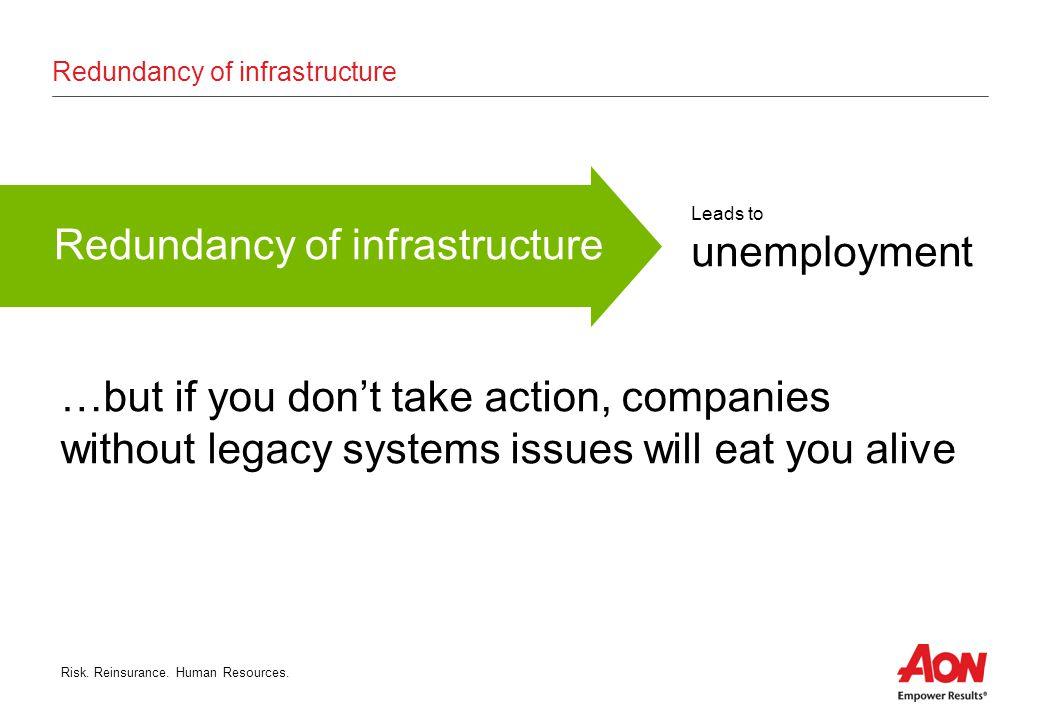 Risk. Reinsurance. Human Resources.