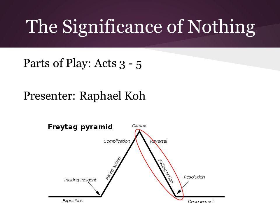The Significance of Nothing Parts of Play: Acts 3 - 5 Presenter: Raphael Koh
