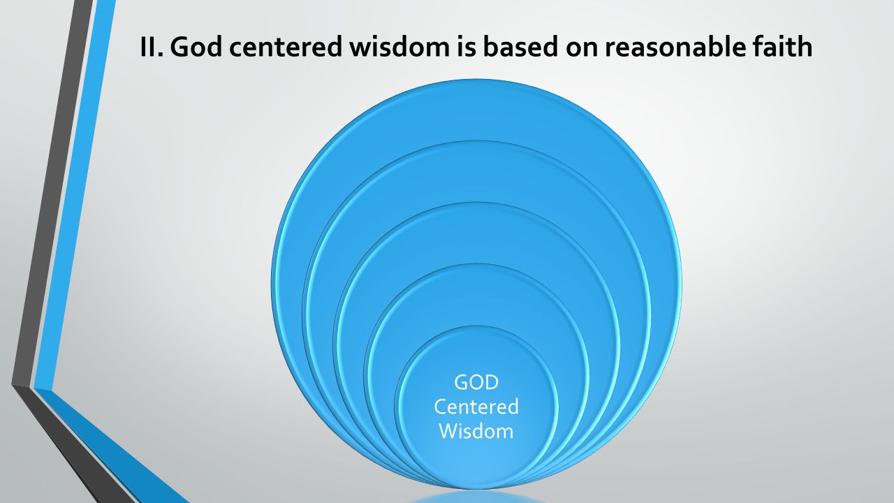 II. God centered wisdom is based on reasonable faith GOD Centered Wisdom