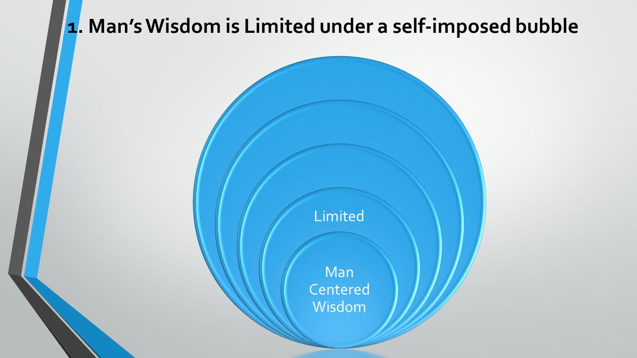 1. Man's Wisdom is Limited under a self-imposed bubble Limited Man Centered Wisdom