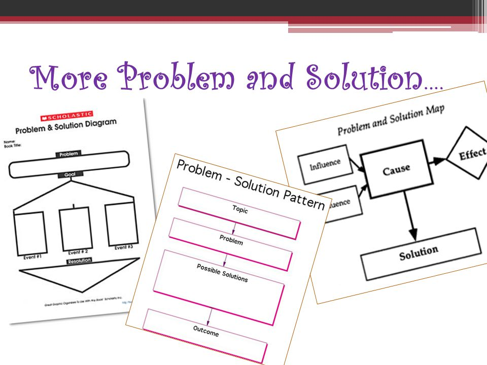 More Problem and Solution ….