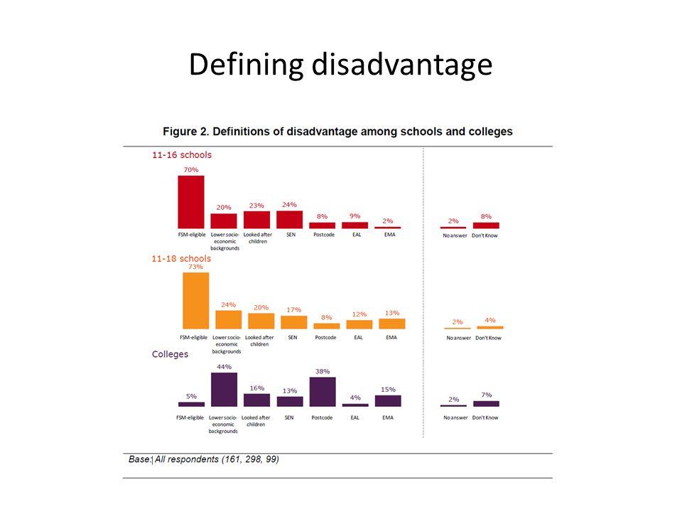 Defining disadvantage