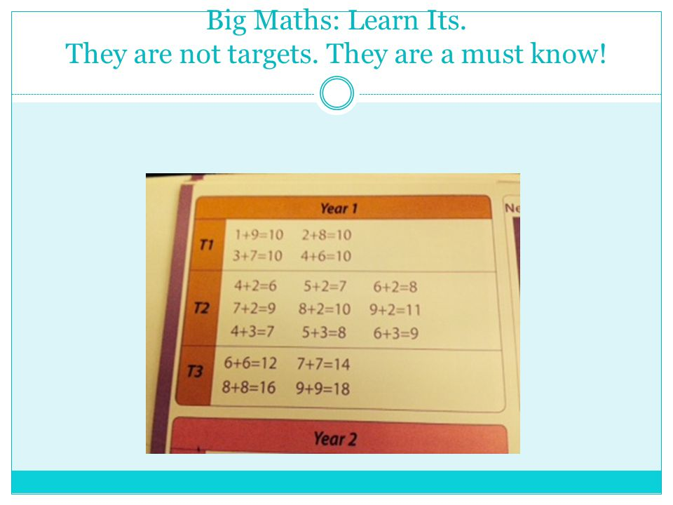 Big Maths: Learn Its. They are not targets. They are a must know!