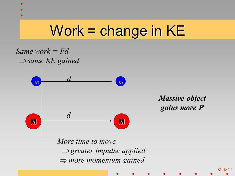 Slide 13 Impulse = change in P m M Same impulse = Ft  same momentum gained m M Moves farther  more work done  more KE gained Lighter object gains more KE