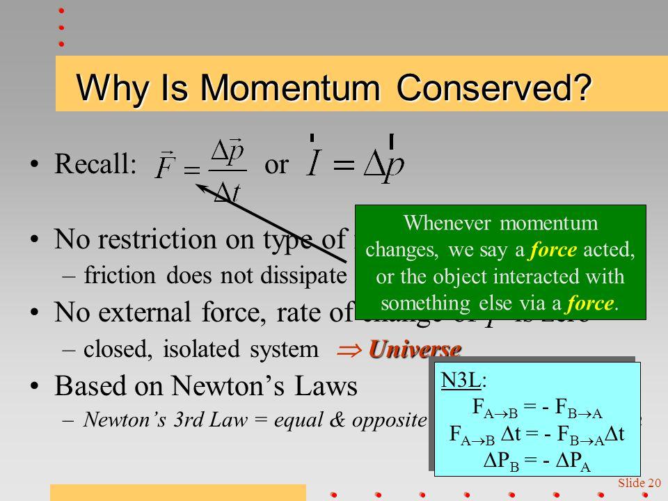Slide 19 René Descartes (1596 - 1650) The total momentum in the Universe remains constant.