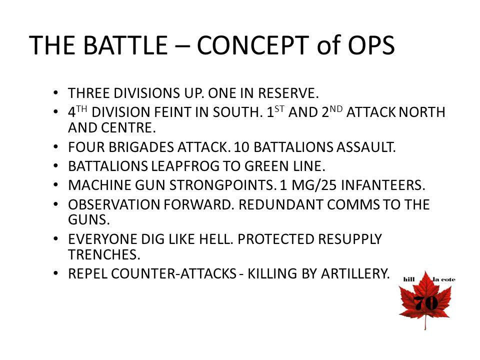 THE BATTLE – CONCEPT of OPS THREE DIVISIONS UP. ONE IN RESERVE. 4 TH DIVISION FEINT IN SOUTH. 1 ST AND 2 ND ATTACK NORTH AND CENTRE. FOUR BRIGADES ATT