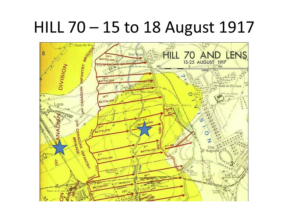HILL 70 – 15 to 18 August 1917