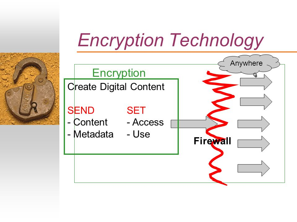 Encryption Technology Encryption Create Digital Content SENDSET - Content- Access - Metadata- Use Firewall Anywhere