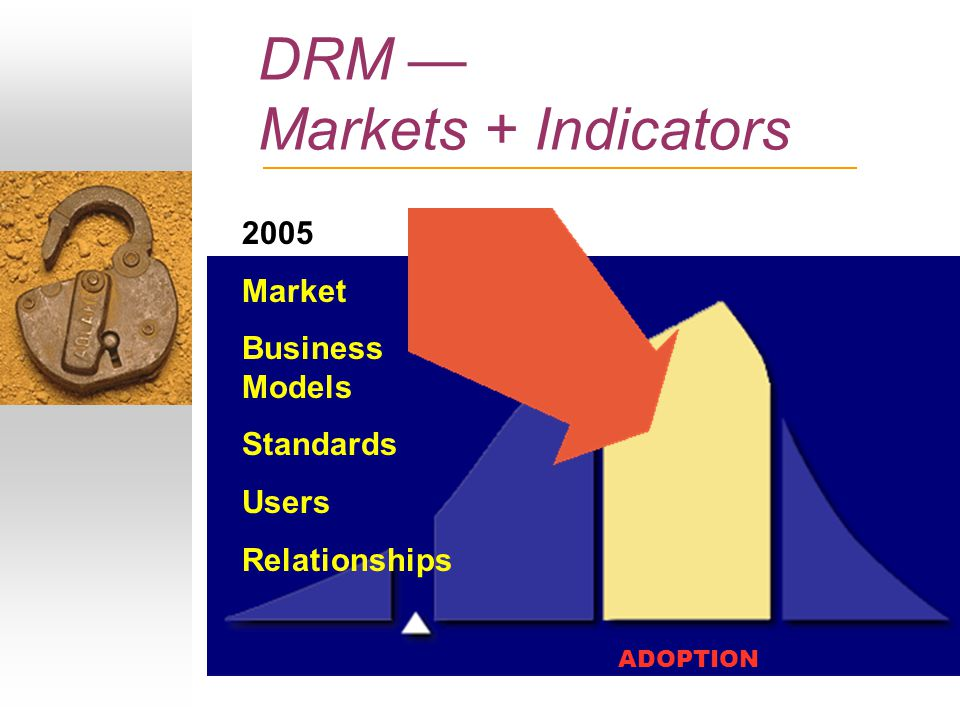 DRM — Markets + Indicators ADOPTION 2005 Market Business Models Standards Users Relationships