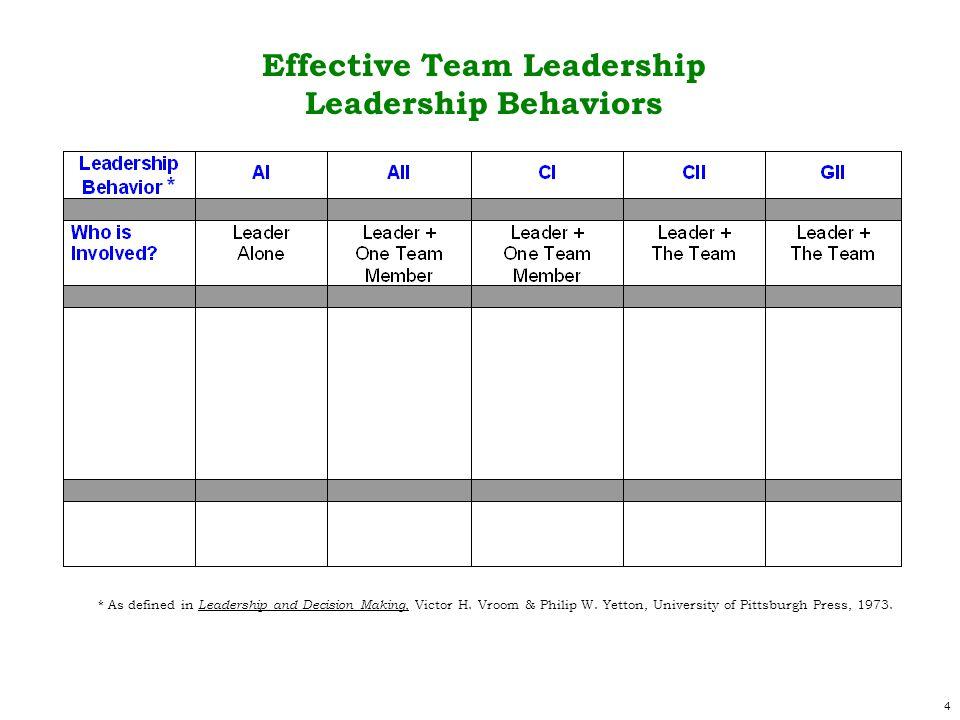 4 Effective Team Leadership Leadership Behaviors * As defined in Leadership and Decision Making, Victor H.