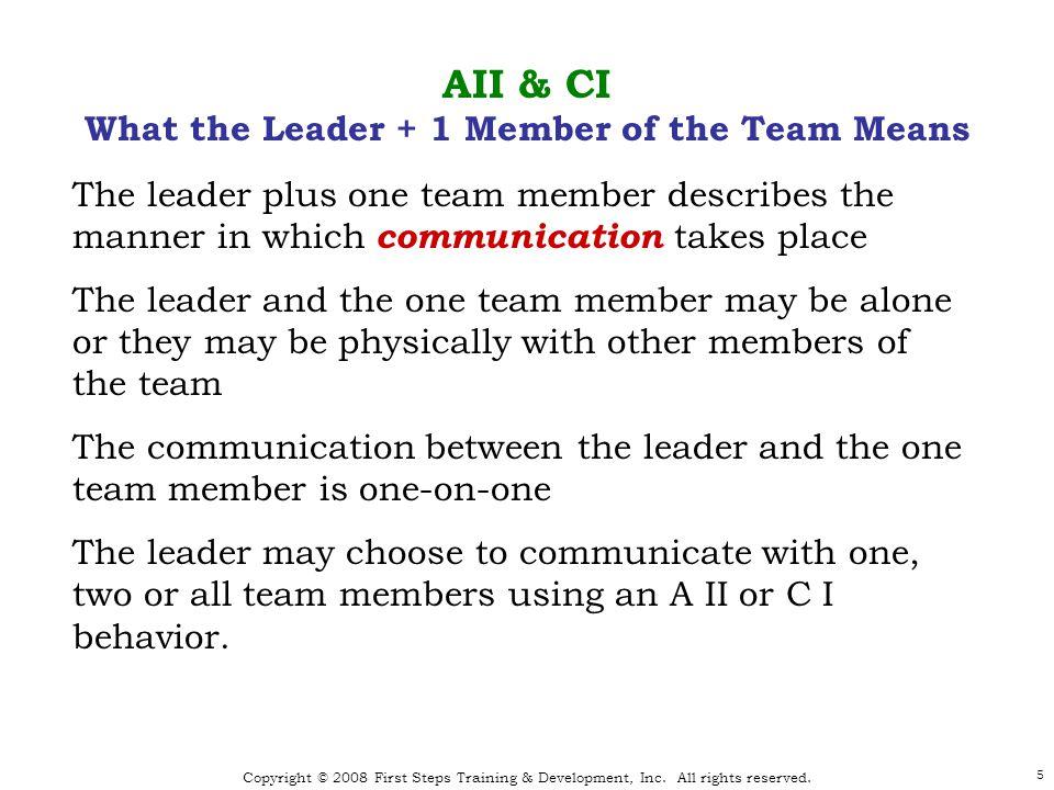6 Effective Team Leadership Leadership Behaviors * As defined in Leadership and Decision Making, Victor H.