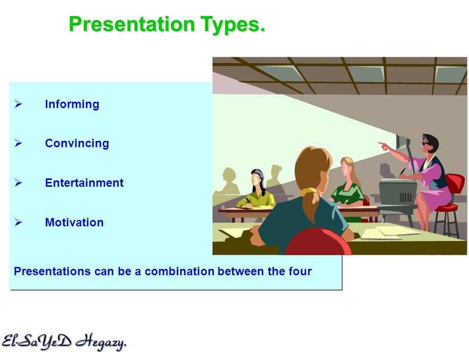 Presentation Types.