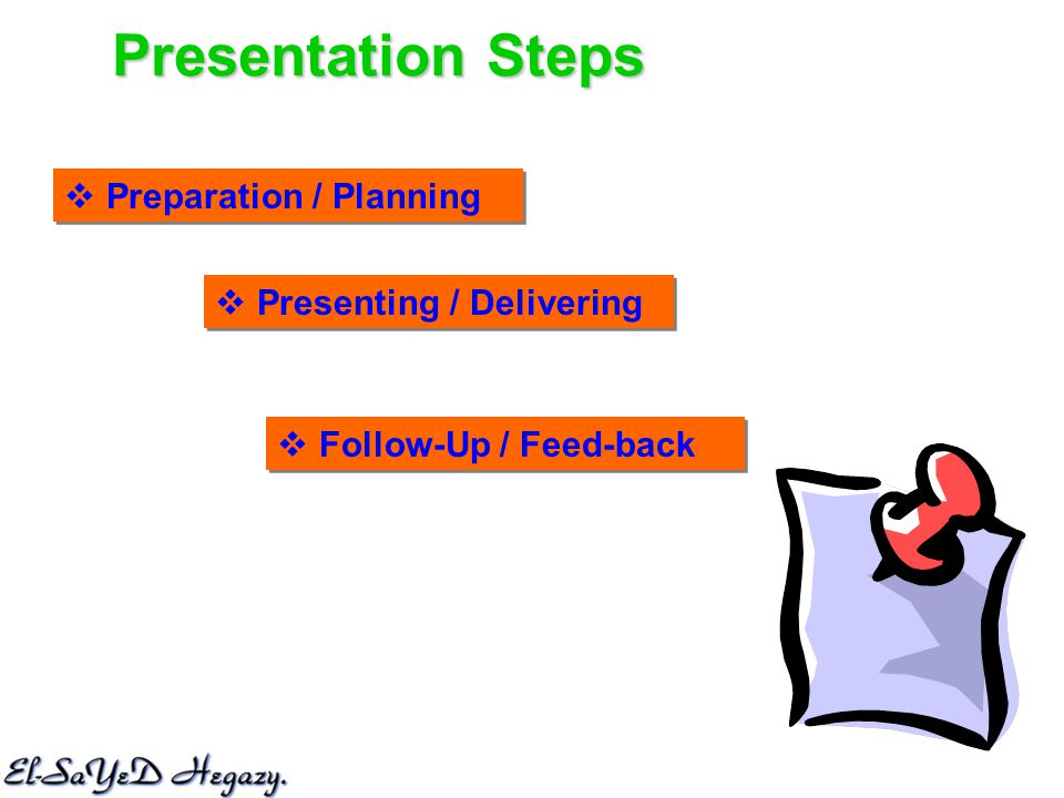 Presentation Steps  Preparation / Planning  Preparation / Planning  Presenting / Delivering  Presenting / Delivering  Follow-Up / Feed-back  Follow-Up / Feed-back