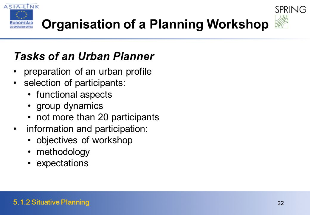 5.1.2 Situative Planning 22 Tasks of an Urban Planner preparation of an urban profile selection of participants: functional aspects group dynamics not