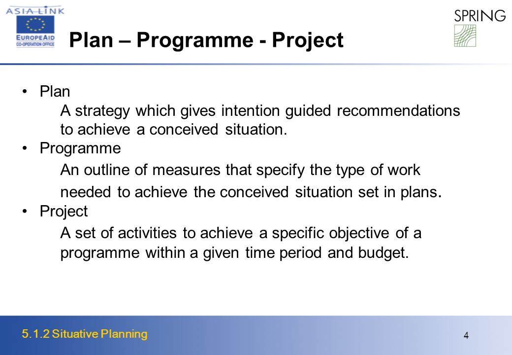 5.1.2 Situative Planning 4 Plan A strategy which gives intention guided recommendations to achieve a conceived situation. Programme An outline of meas