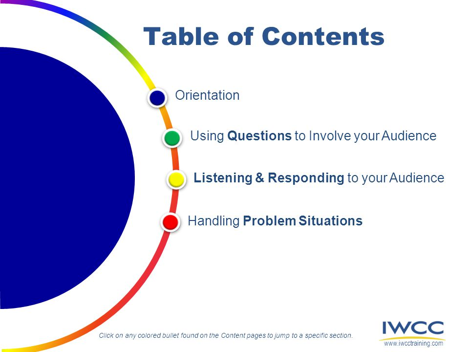 Orientation Listening & Responding to your Audience Handling Problem Situations Using Questions to Involve your Audience Table of Contents Click on an