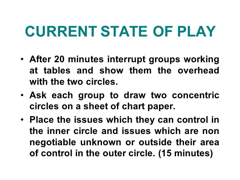 CURRENT STATE OF PLAY After 20 minutes interrupt groups working at tables and show them the overhead with the two circles.
