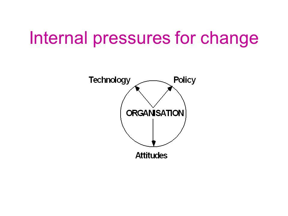 Internal pressures for change