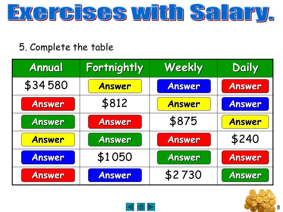 8 5. Complete the tableAnnualFortnightlyWeeklyDaily $34 580$1 330$665$95 $21 112$812$406$58 $45 500$1 750$875$125 $87 360$3 360$1 680$240 $27 300$1 05