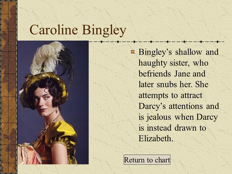 Caroline Bingley Bingley's shallow and haughty sister, who befriends Jane and later snubs her.