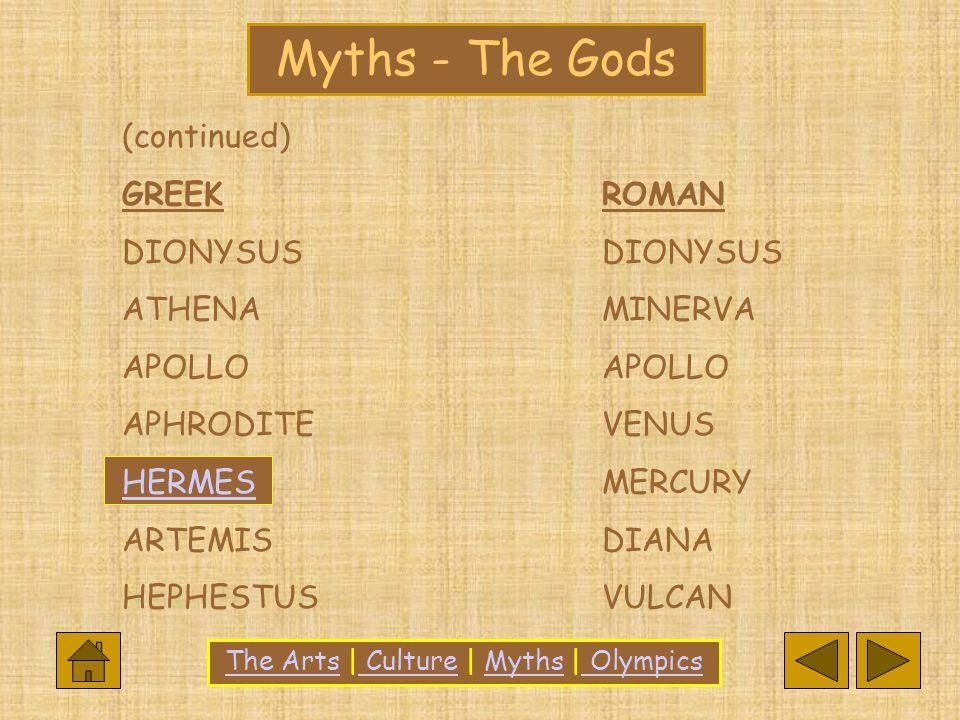 (continued) GREEK ROMAN DIONYSUS ATHENA MINERVA APOLLO APHRODITE VENUS HERMESHERMES MERCURY ARTEMIS DIANA HEPHESTUS VULCAN Myths - The Gods The ArtsThe Arts | Culture | Myths | Olympics CultureMyths Olympics