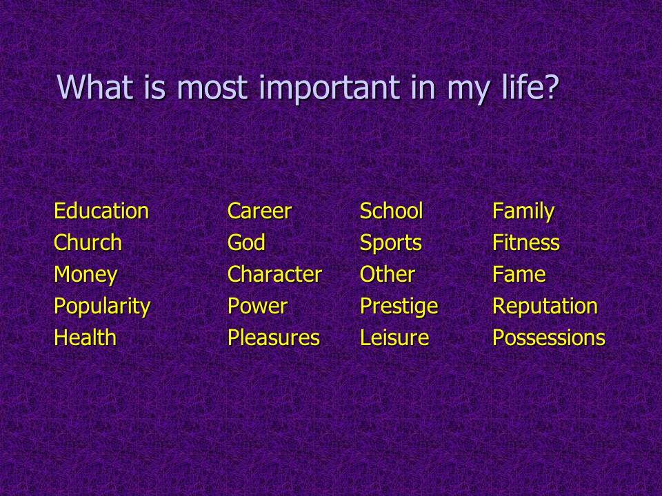 What is most important in my life? EducationCareerSchoolFamily ChurchGodSportsFitness MoneyCharacterOtherFame PopularityPowerPrestigeReputation Health