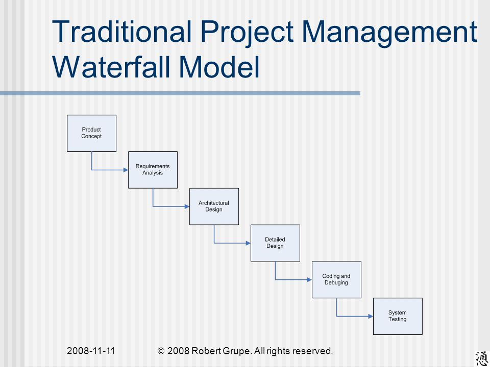 2008-11-11 Traditional Project Management Waterfall Model  2008 Robert Grupe. All rights reserved.