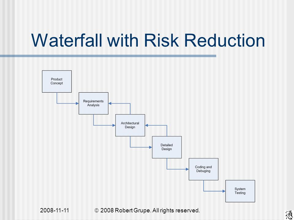 2008-11-11 Waterfall with Risk Reduction  2008 Robert Grupe. All rights reserved.