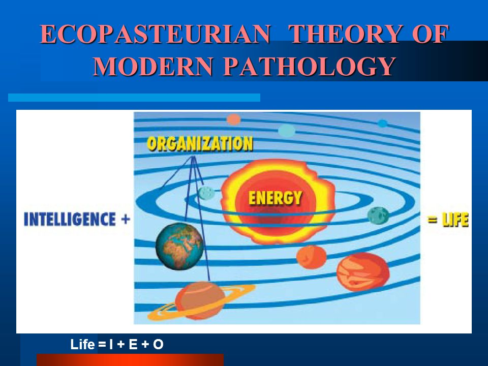 ECOPASTEURIAN THEORY OF MODERN PATHOLOGY Life = I + E + O