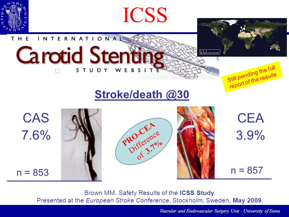 Vascular and Endovascular Surgery Unit - University of Siena ICSS n = 853 n = 857 Brown MM.
