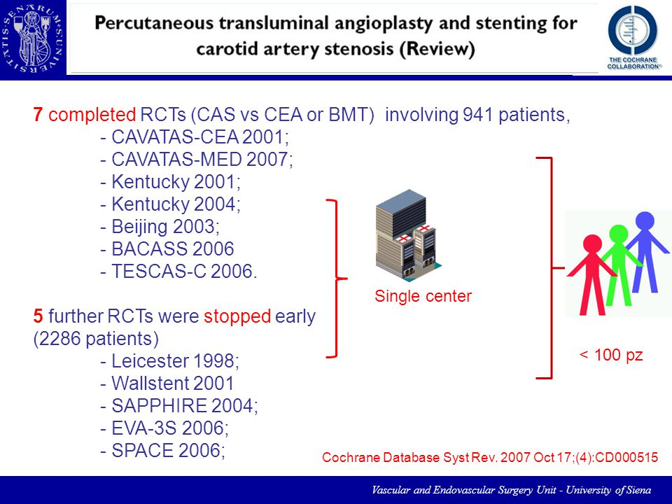 Vascular and Endovascular Surgery Unit - University of Siena 7 completed RCTs (CAS vs CEA or BMT) involving 941 patients, - CAVATAS-CEA 2001; - CAVATAS-MED 2007; - Kentucky 2001; - Kentucky 2004; - Beijing 2003; - BACASS 2006 - TESCAS-C 2006.